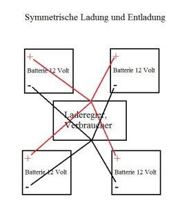 Verschaltungsbeispiel symmetrische Ladung & Entladung