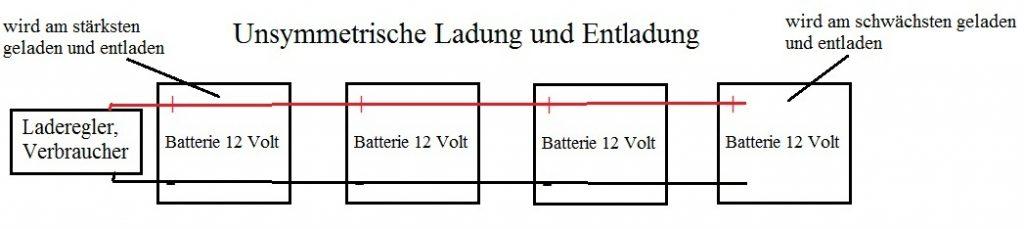 Verschaltungsbeispiel unsymmetrische Ladung & Entladung
